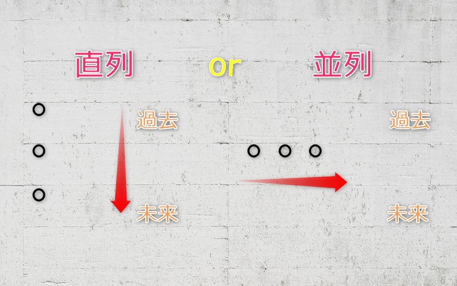 直列か並列を示す図