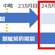 ソフトバンク 回線契約と割賦契約の関係を示した図