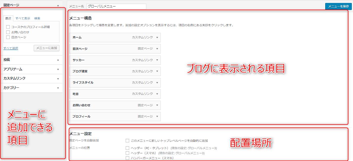 wordpress メニューバー構造