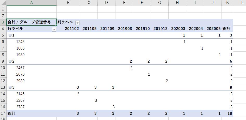 Excel ピポットテーブル