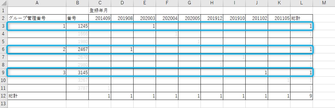 Excel ピポットテーブル設定