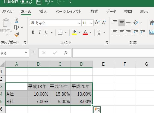 折れ線グラフのデータ