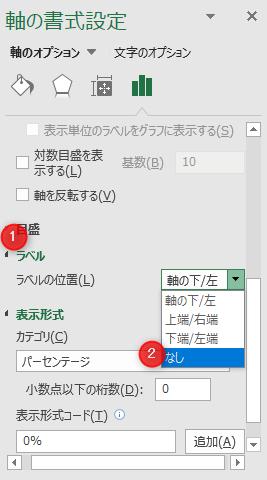 Excel軸の書式設定