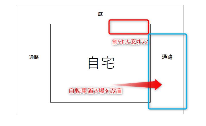 自宅の自転車置き場の設置場所説明図