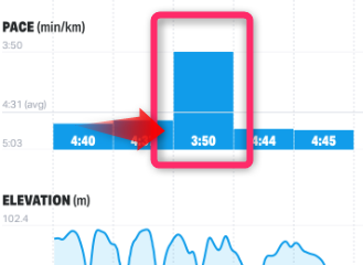 5kmのランニングタイム