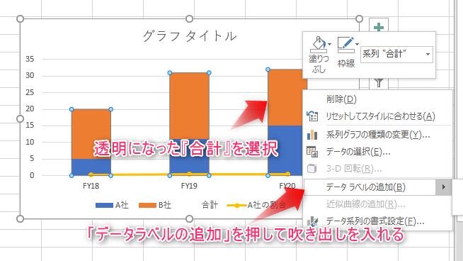 Excel棒グラフと折れ線グラフ