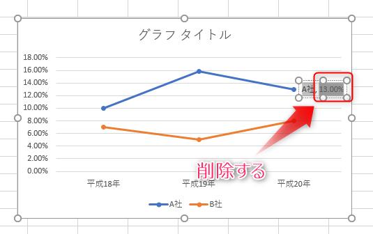 Excel 折れ線グラフ