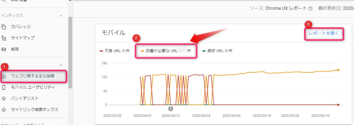 Search Console ウェブに関する主な指標レポート