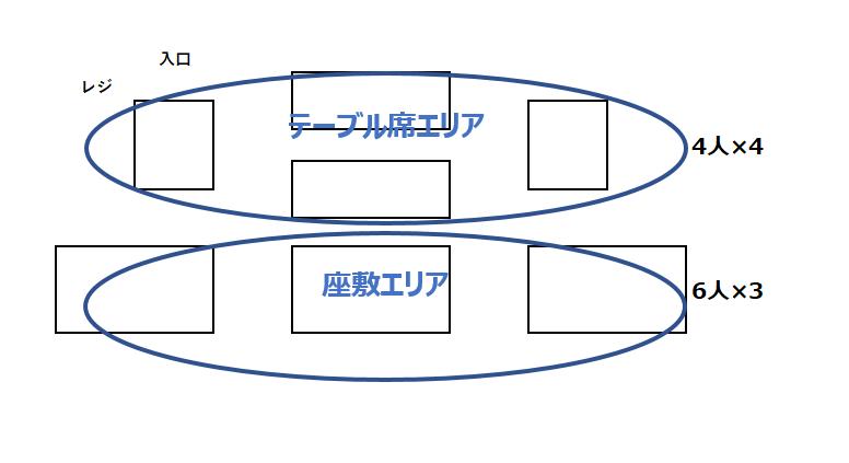 勝浦江ざわ店内イメージ図
