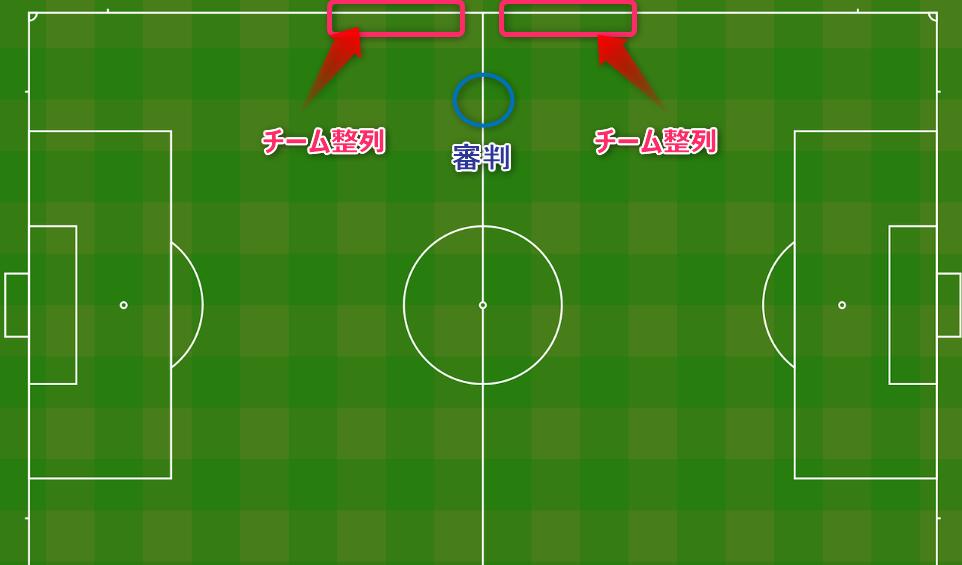 少年サッカー初公式戦の審判をやる前に知っておくべきコイントスのルールを解説【競技規則8条】