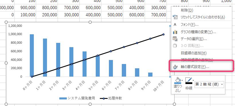 Excel 軸