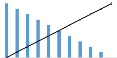 Excel2軸表