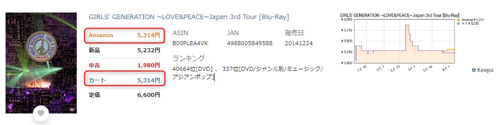 画像をクリックして拡大イメージを表示 GIRLS' GENERATION ~LOVE&PEACE~Japan 3rd Tour