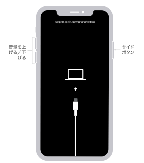 「iphoneは使用できません itunesに接続」のエラー時にPC操作で注意する5つのこと